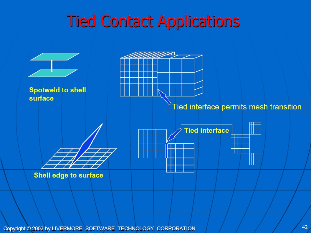 k5le8-Tied_Contact_Application.jpg