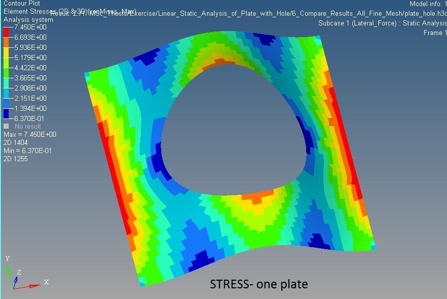 ge268-6_sim_all_fine_mesh_STRESS.jpg
