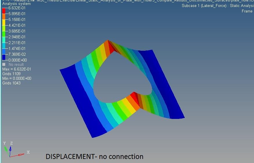 h2p03-3_1sim_discconected_surfaces_DISP.