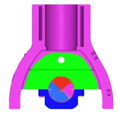 Optimización Multi-Modelo